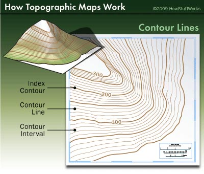 Solved: ESC1000L, GLY1010L Lab 2: Topographic Maps Part 4 ... |Contour Interval Ratio